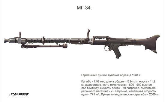 copy: МГ-34(Векторная графика и иллюстрация)