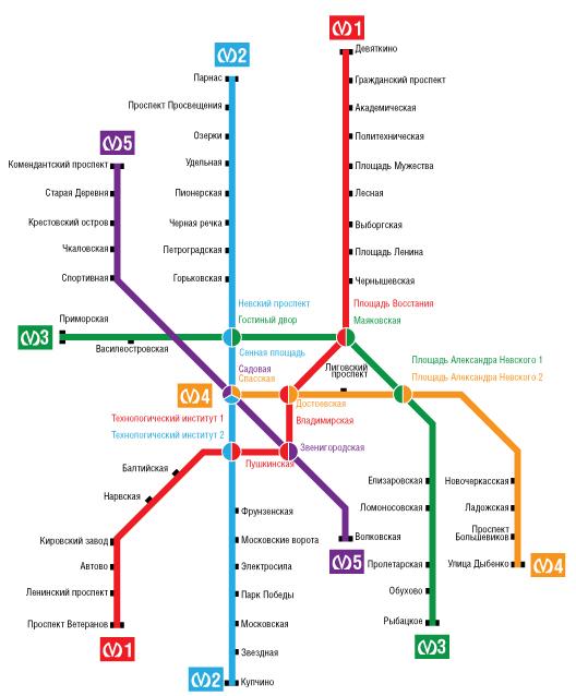 Векторная схема Питерского
