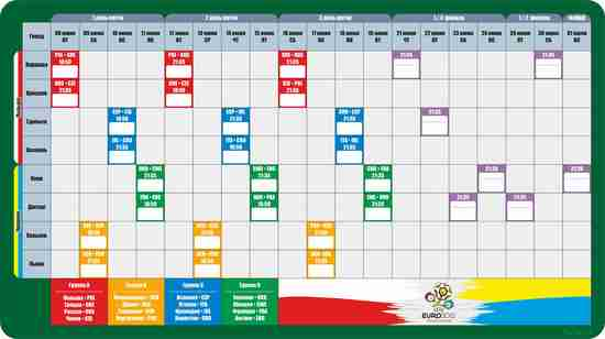 Таблица игр EURO 2012