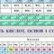 Таблица Менделеева и Таблица расстворимости солей в в