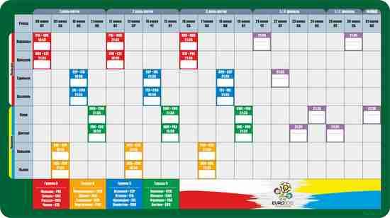 Vector Constructor: Таблица игр EURO 2012(Векторная графика и иллюстрация)